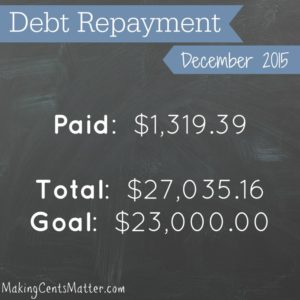 Debt Free Progress: December 2015