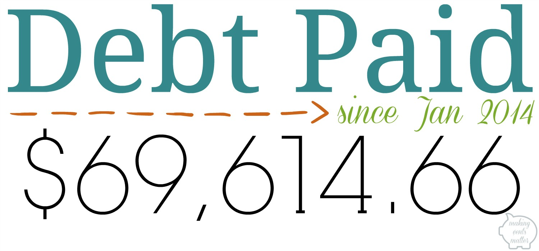 February 2017 Budget Debt Update