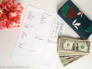 How To Save On Groceries | 4 Steps To Save Before The Store